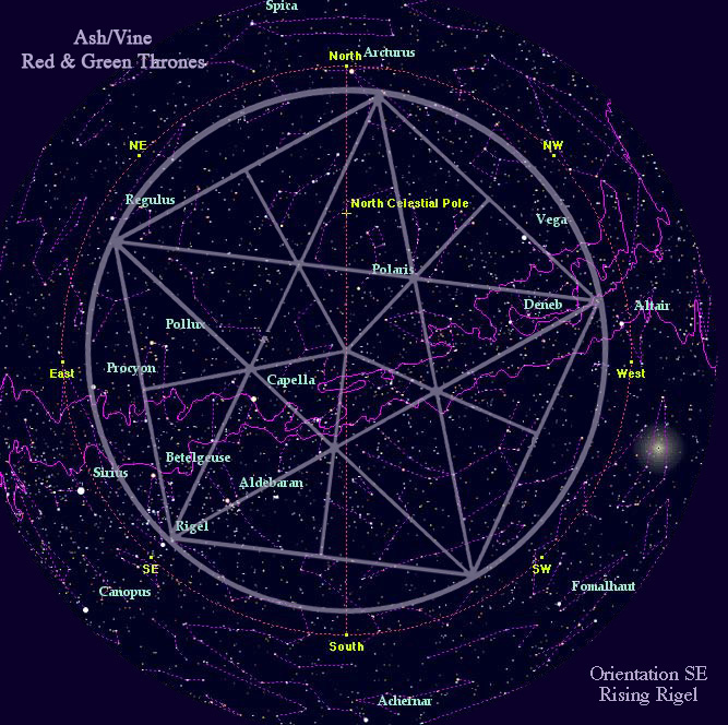 Tales of Anieth: Background of the World: Astronomy: Stellar