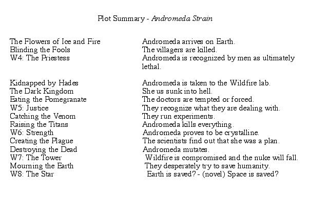 plot and mythology by a r stone